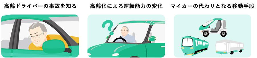 高齢ドライバーご本人向け情報