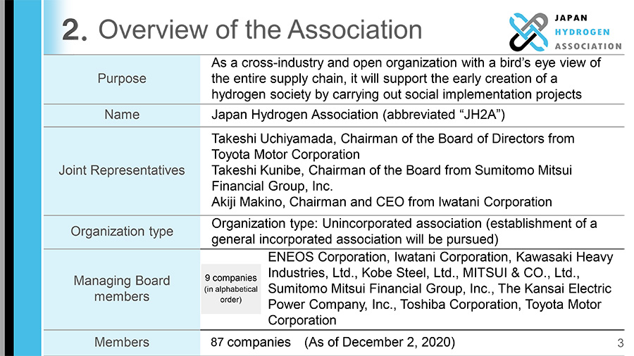 2. Overview of the Association
