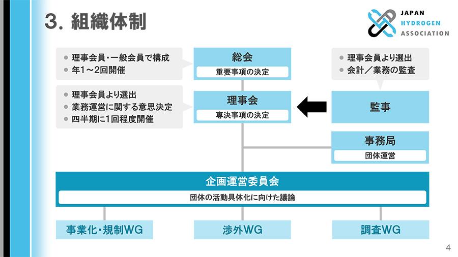 3. 組織体制