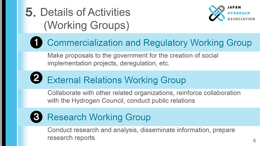 5. Details of Activities (Working Groups)