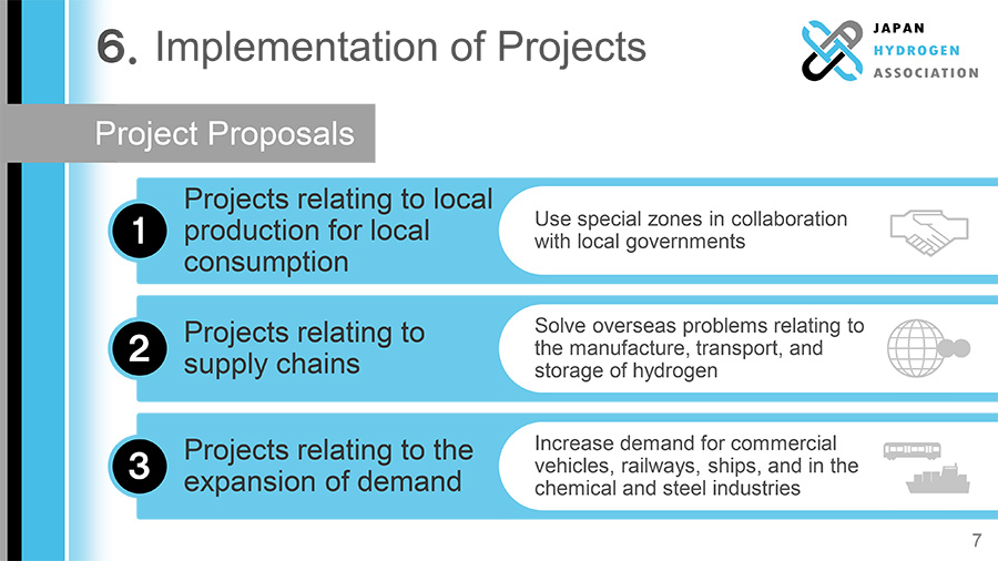 6. Implementation of Projects