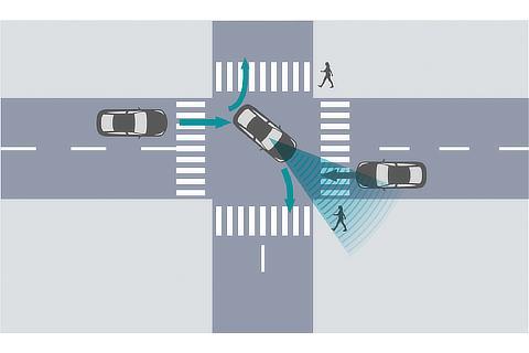 プリクラッシュセーフティ 交差点右折時の対向直進車・右左折時の対向方向からくる横断歩行者検知機能
