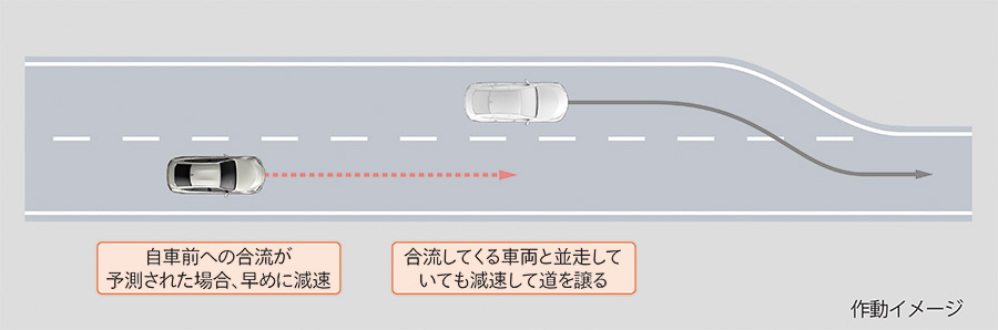 Consideration for other merging vehicles