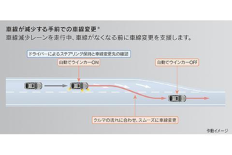 車線が減少する手前での車線変更