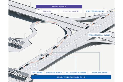 トヨタ チームメイト[アドバンスト ドライブ]イラスト図