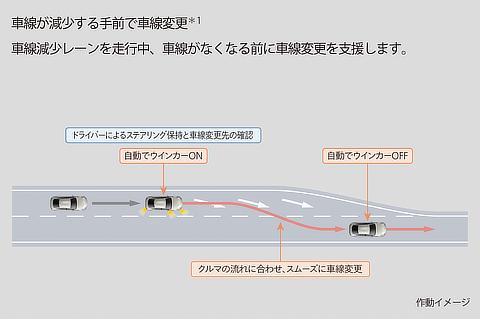 トヨタ チームメイト[アドバンスト ドライブ]車線変更と分岐を支援 車線が減少する手前で車線変更 作動イメージ