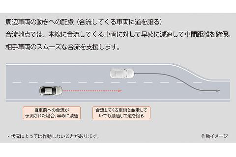 トヨタ チームメイト[アドバンスト ドライブ]本線走行中の運転支援 周辺車両の動きへの配慮(合流してくる車両に道を譲る)作動イメージ