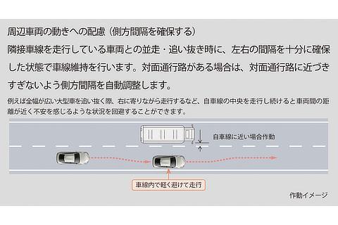 トヨタ チームメイト[アドバンスト ドライブ]本線走行中の運転支援 周辺車両の動きへの配慮(側方間隔を確保する)作動イメージ