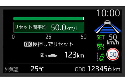 マルチインフォメーションディスプレイ エコ燃費画面