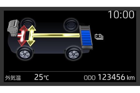 マルチインフォメーションディスプレイ エネルギーモニター画面