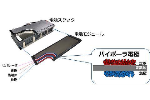 バイポーラ型ニッケル水素電池 断面図