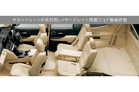 セカンドシート中央前倒し+サードシート両側フロア格納状態(ZX(ガソリン車))