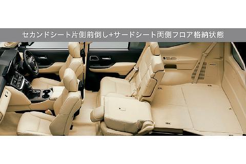セカンドシート片側前倒し+サードシート両側フロア格納状態(ZX(ガソリン車))
