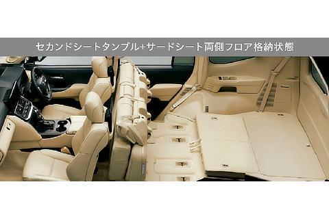 セカンドシートタンブル+サードシート両側フロア格納状態(ZX(ガソリン車))