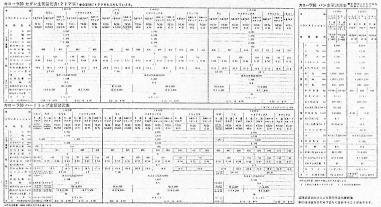 カローラ30セダン主要諸元表(2ドア車) カローラ30バン主要諸元表