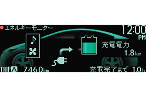 エネルギーモニター画面(充電時)
