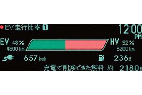 EV走行比率画面