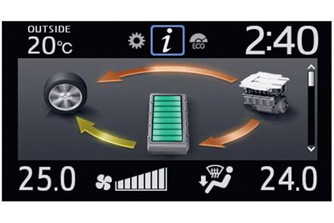 マルチインフォメーションディスプレイ (4.2インチTFTカラー) 表示例 エネルギーモニター〈ハイブリッド車〉
