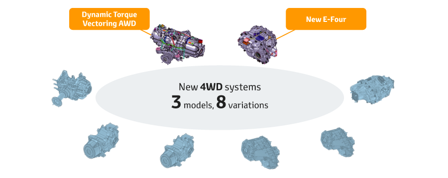New 4WD System Lineup