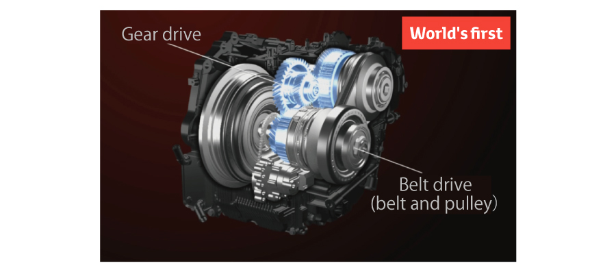 Direct Shift-CVT: A New Type of Continuously Variable