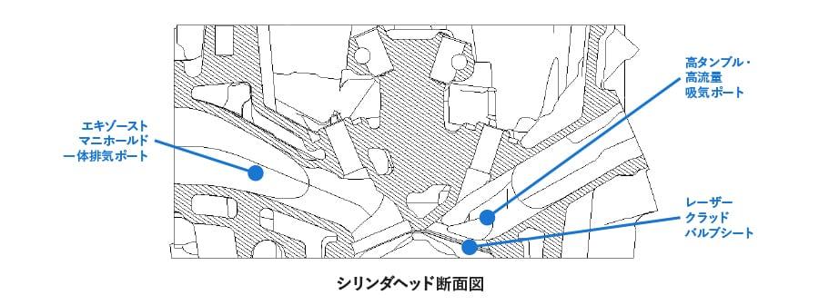 シリンダヘッド(コンベ、HV専用設計)
