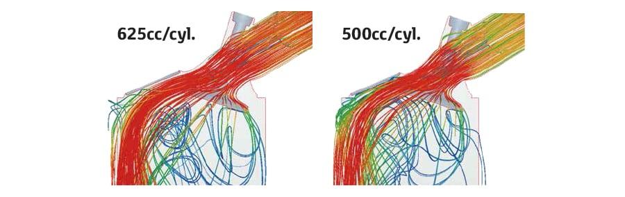 燃焼のコモンアーキテクチャー化