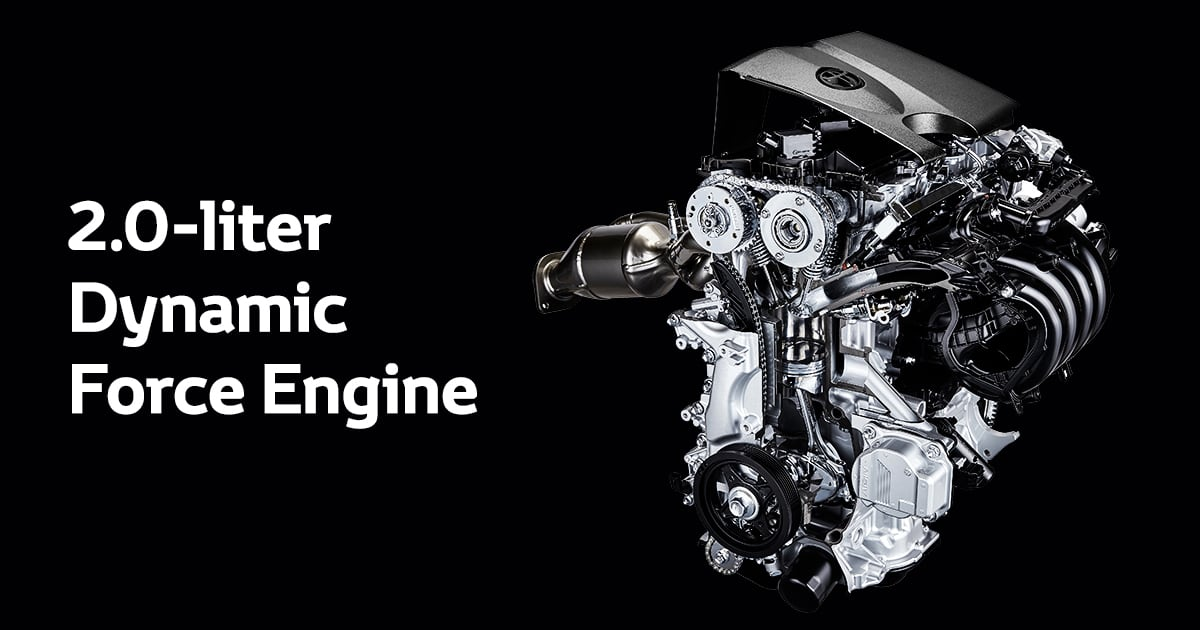2 0-liter Dynamic Force Engine, a New 2 0-liter Direct