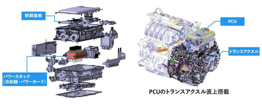 新型パワーコントロールユニット(PCU)