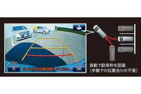 インテリジェントパーキングアシスト (広角カラーバックガイドモニター+イージーセット機能付)